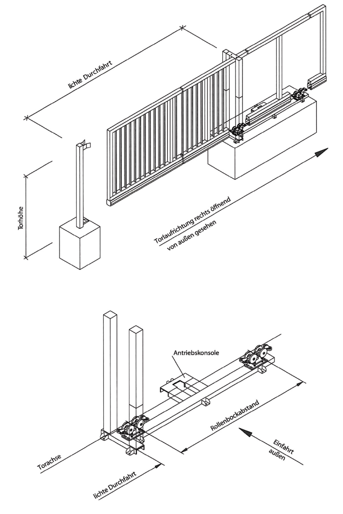Luxus Schiebetor Freitragend Bausatz Ideen