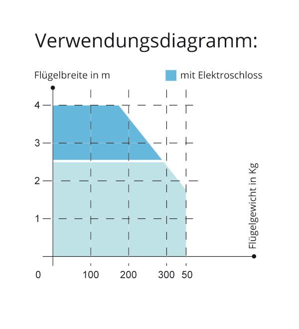 diagramme2.jpg